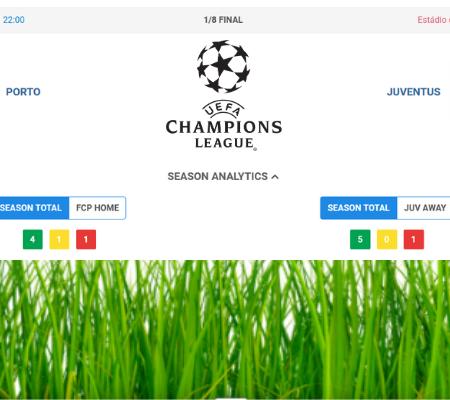 Porto vs Juventus Odds