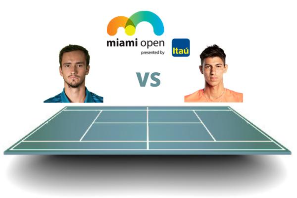 Medvedev vs Popyrin Prediction – ATP Miami Open 2021