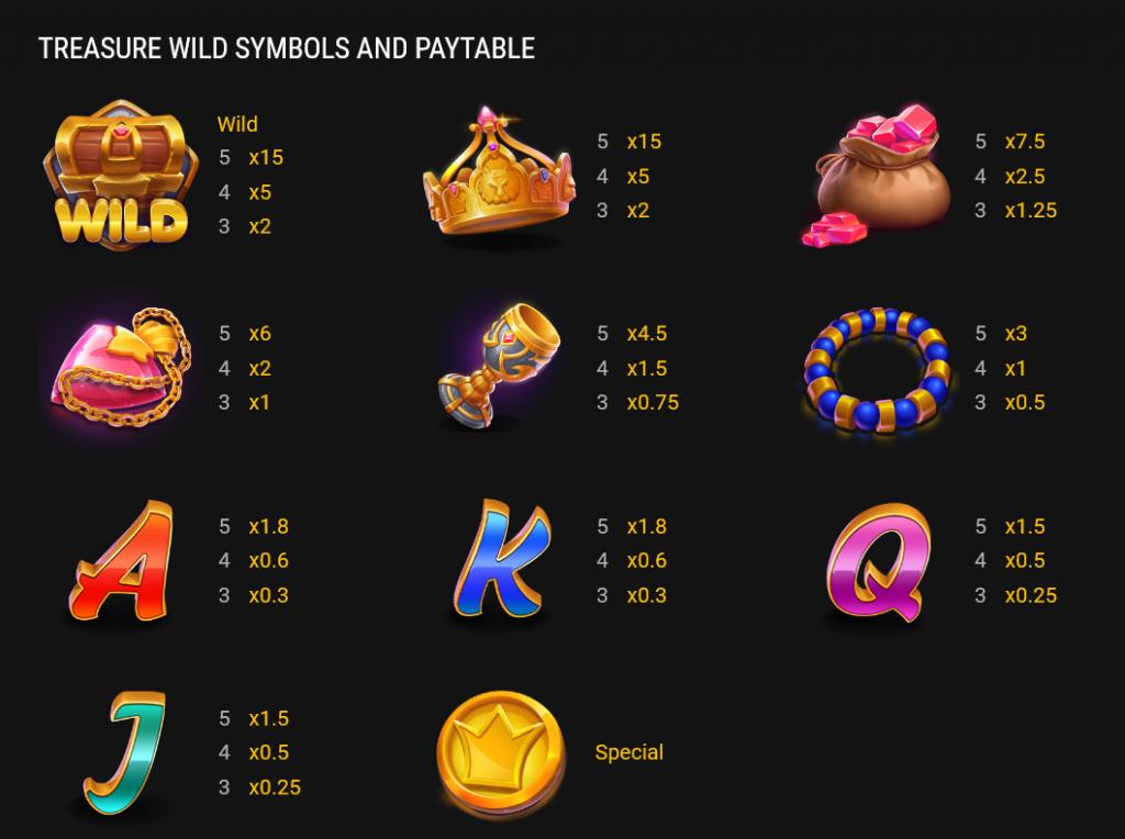 Treasure Wild symbols and paytable
